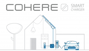 Cohere Smart Charger 20140718-01